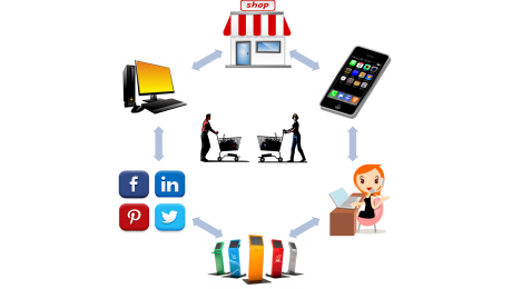 contact center cá nhân hóa dịch vụ khách hàng